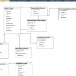 8 Different Types Of Tools You Can Use To Document Your Database Regarding Er Diagram Examples Doc