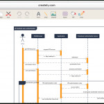 Create Sequence Diagrams Online | Sequence Diagram Tool Pertaining To Er Diagram Examples Doc