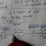 E   R Model Library Management System Dbms Lec   4   Youtube Regarding Er Diagram Examples For College Management System