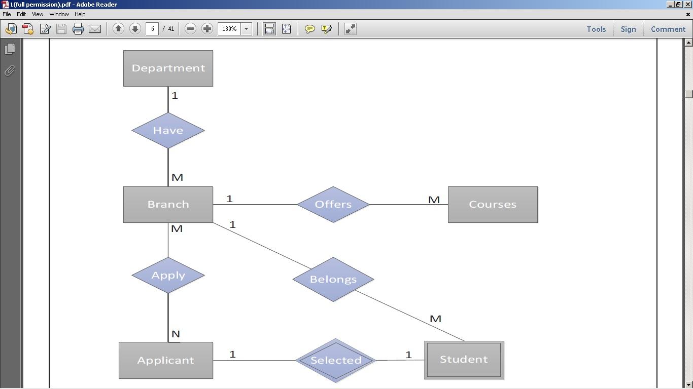 Sql Entity Relationship Diagram