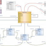 Data Model Design & Best Practices (Part 2)   Talend Regarding Logical Data Model