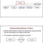 Database Design And The Entity Relationship Model   Pdf With Regard To Er Diagram Underline