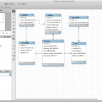 Database Management Tools And Compose For Mysql   Compose With Regard To Er Diagram Workbench