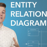 Entity Relationship Diagram (Erd) Tutorial   Part 1 Intended For Er Diagram Learning
