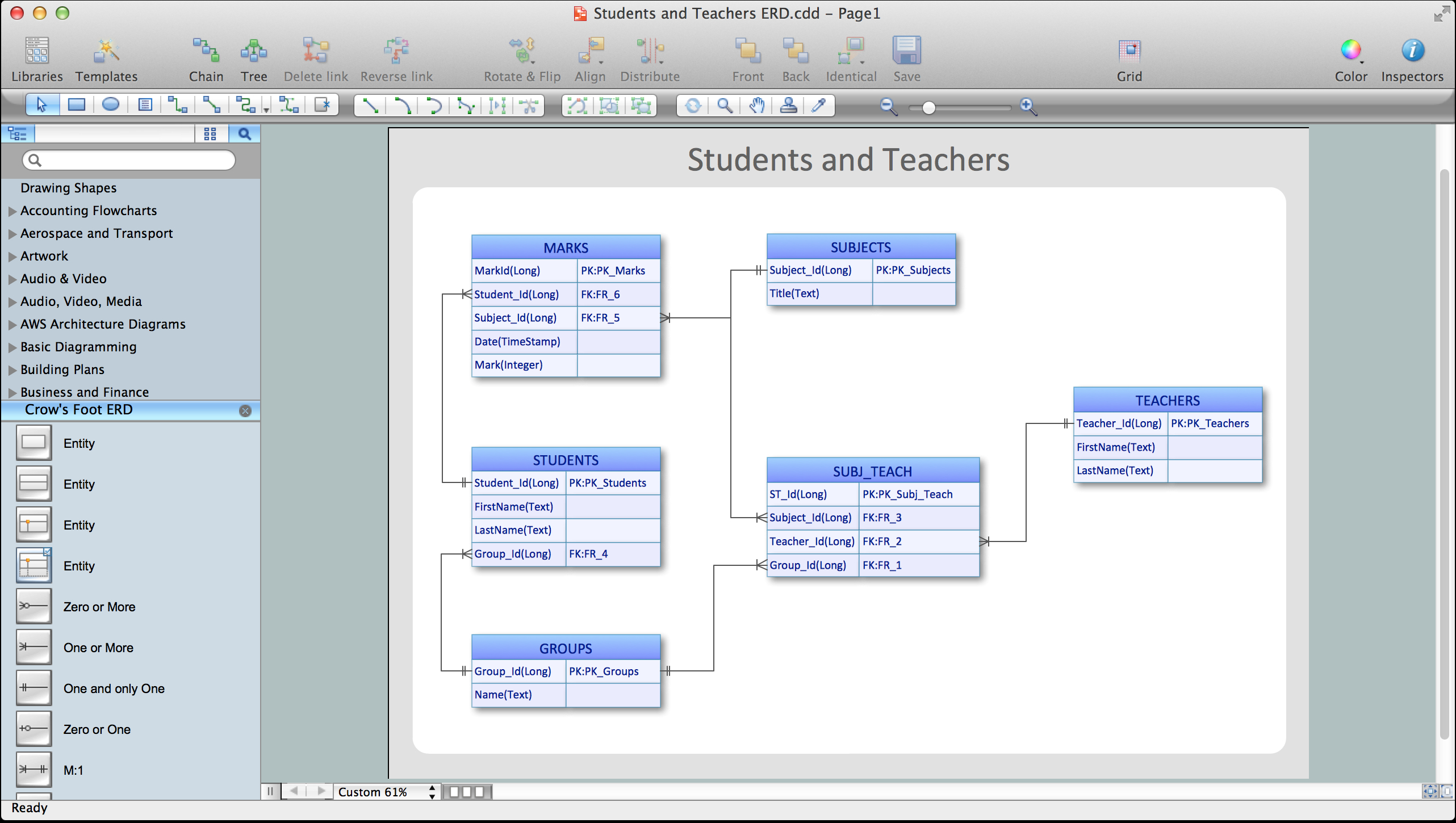 Entity-Relationship Diagram (Erd) With Conceptdraw Diagram with Er Model Software