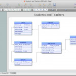 Entity Relationship Diagram (Erd) With Conceptdraw Diagram With Regard To Erd Diagram Online Free