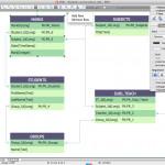 Entity Relationship Diagram Software Engineering Inside Er Model Software