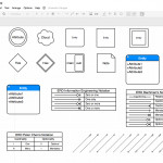 Entity Relationship Diagram Software   Stack Overflow Within Er Model Software