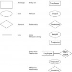 Entity Relationship Model   Dbms Internals . . . Regarding Er Diagram Diamond