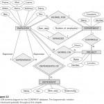 Entity Relationship Modeling Intended For Er Diagram Underline