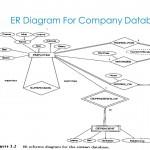 Entity/relationship Modelling   Ppt Download For Er Diagram Junction Table
