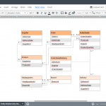 Er Diagram (Erd) Tool | Lucidchart With Er Model Software