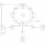 Er Diagram Examples And Templates | Lucidchart Regarding Er Diagram For