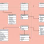 Er Diagram Examples And Templates | Lucidchart Regarding Erd Entity Relationship Diagram Examples