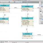 Er Diagram Programs For Mac   Professional Erd Drawing Intended For Create Erd Diagram