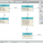 Er Diagram Programs For Mac | Professional Erd Drawing Pertaining To Erd Making Software