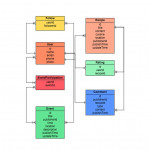 Er Diagram Tool   Draw Er Diagrams Online   Gliffy With Regard To Entity Relationship Diagram Example
