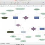 Er Diagram Tool For Os X   Professional Erd Drawing Throughout Create Erd Diagram