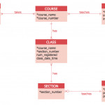 Er Diagram Tool With Entity Relationship Diagram Example