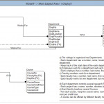 Er Diagram With Erwin 3.5   Database Administrators Stack Pertaining To E Learning Er Diagram