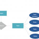 Er Diagrams Word   Technical Diagrams Inside Er Diagram In Word 2010