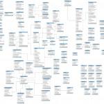 Erd Diagram Of Drupal 7 Database – Mgalalm Inside Er Diagram Javascript