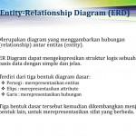 Erika Devi, Fajar A. Nugroho Fakultas Ilmu Komputer Udinus Regarding Simbol Er Diagram Yg Berbentuk Elips