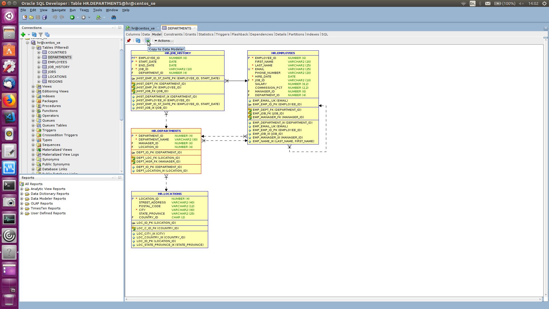 First Steps In Sqldeveloper Data Modeler | The Anti-Kyte within Er Diagram Oracle 11G