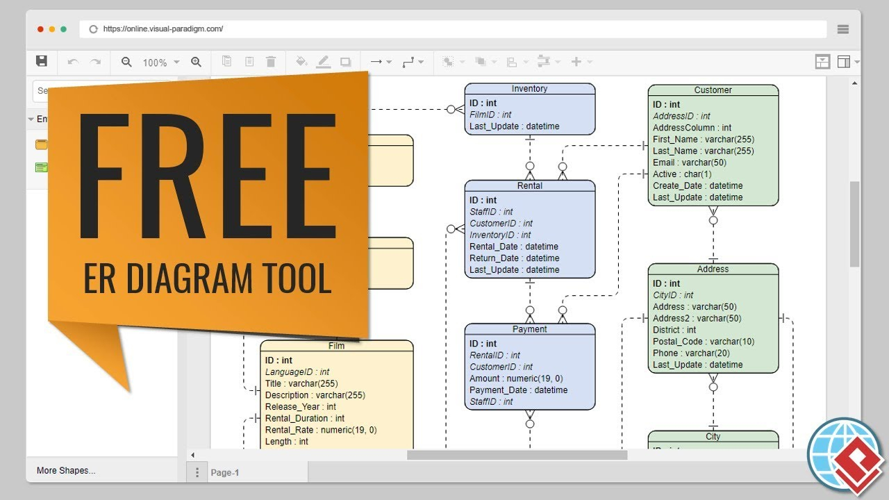 Free Er Diagram (Erd) Tool with Er Diagram Javascript
