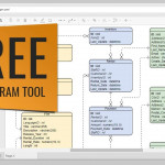Free Erd Tool For Erd Diagram Online Free