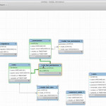 Generating Db Schema In 10 Seconds With Mysql Workbench In How To Make Database Schema Diagram