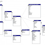 Geomodeler   Database Operations Throughout How To Create An Entity Relationship Diagram In Access