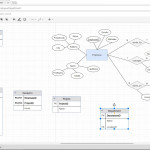 How To Convert An Er Diagram To The Relational Data Model Intended For Relational Model Diagram