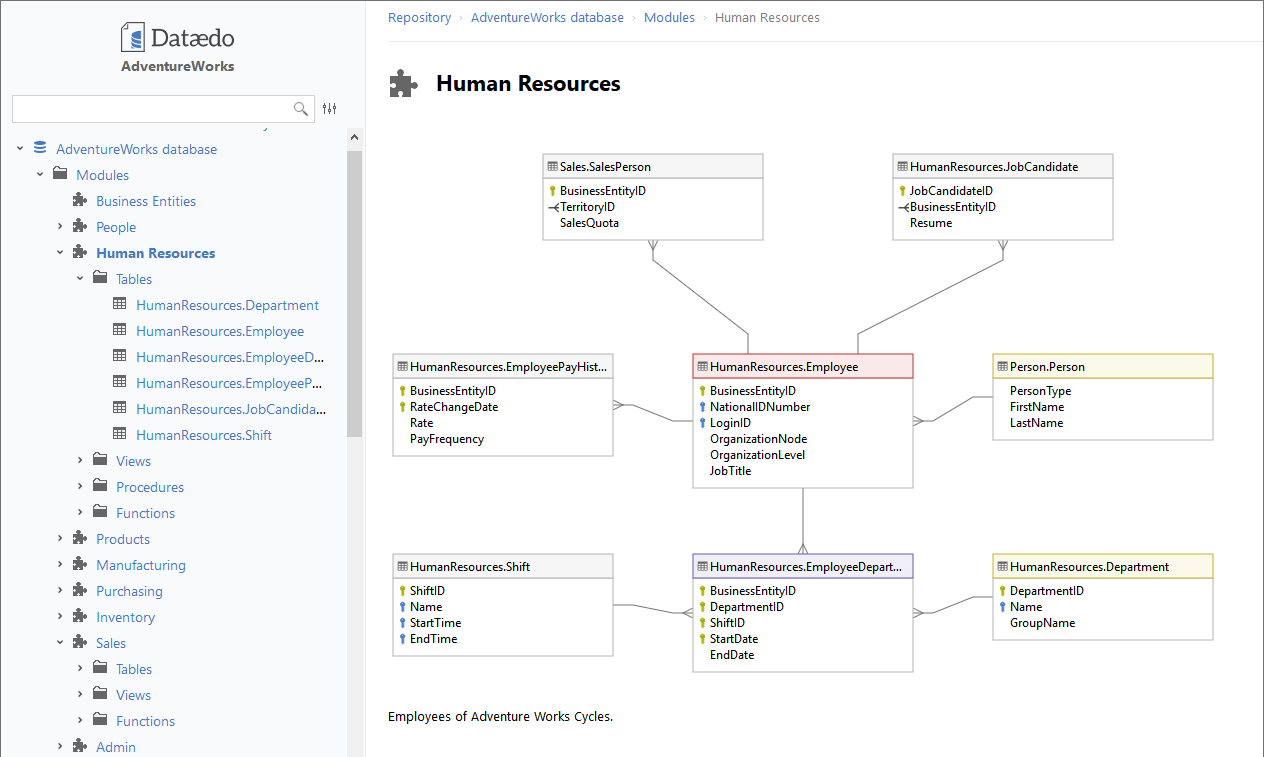 How To Create Er Diagram For Existing Sql Server Database for How To Make Database Schema Diagram