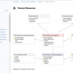 How To Create Er Diagram For Existing Sql Server Database Within Sql Database Relationship Diagram