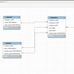 How To Create Tables And Schema Direclty From An Er Diagram With Er Diagram Workbench