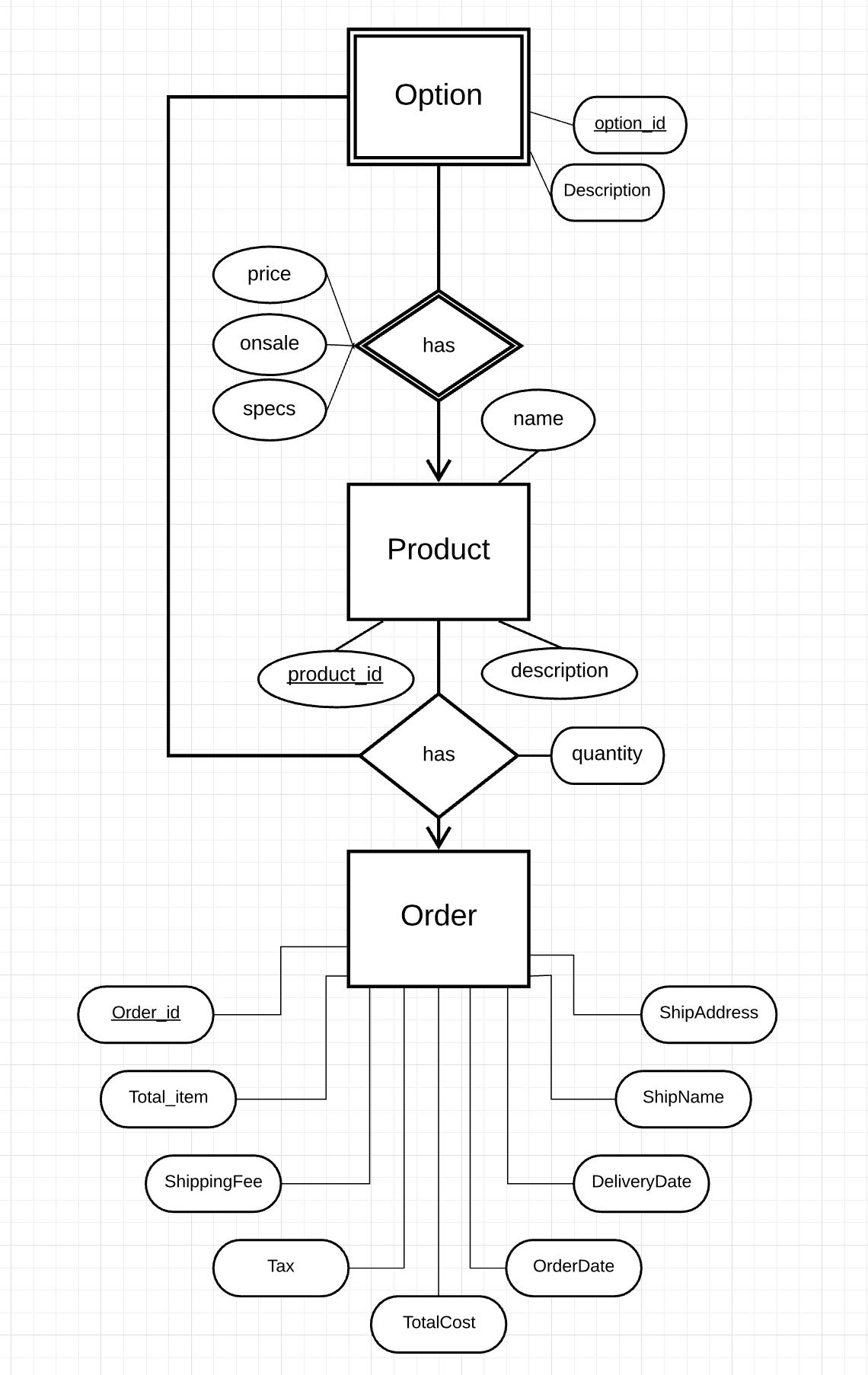 Er Diagram 3 Way Relationship