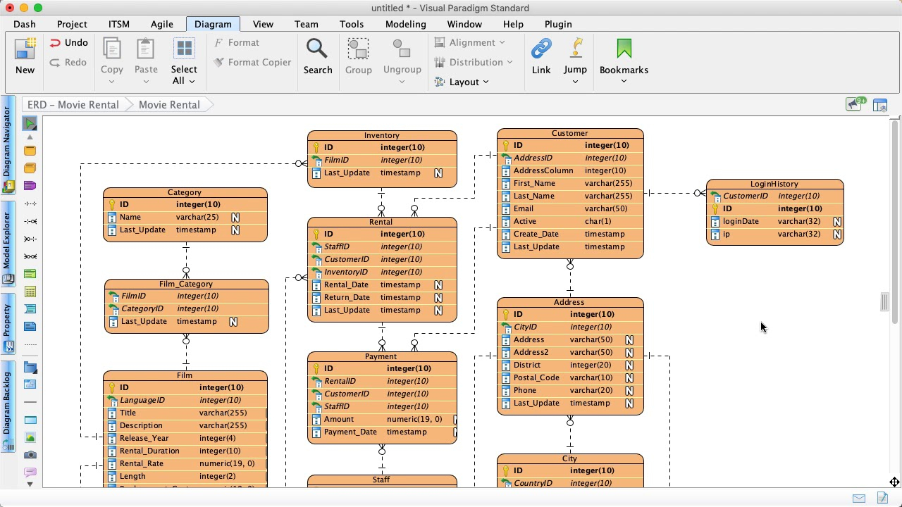 How To Generate Data Specification From Erd? for How To Make Database Schema Diagram