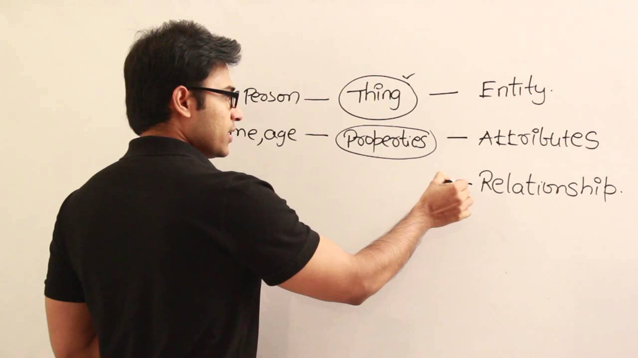 Introduction To Er Model
