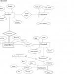 Mapping Er Model To Relational Model, Rollno:48 | Lbs Kuttipedia Inside Relational Model Diagram