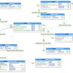 May | 2019 | Gene Dan's Blog Intended For Er Diagram Not Null