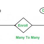 Minimization Of Er Diagrams   Geeksforgeeks With Er Diagram Junction Table