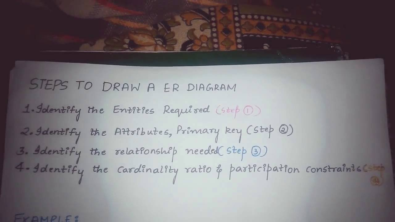 How To Make Er Diagram Step By Step
