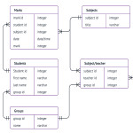Template: Database Er Diagram – Lucidchart Regarding Entity Relationship Diagram Tutorial
