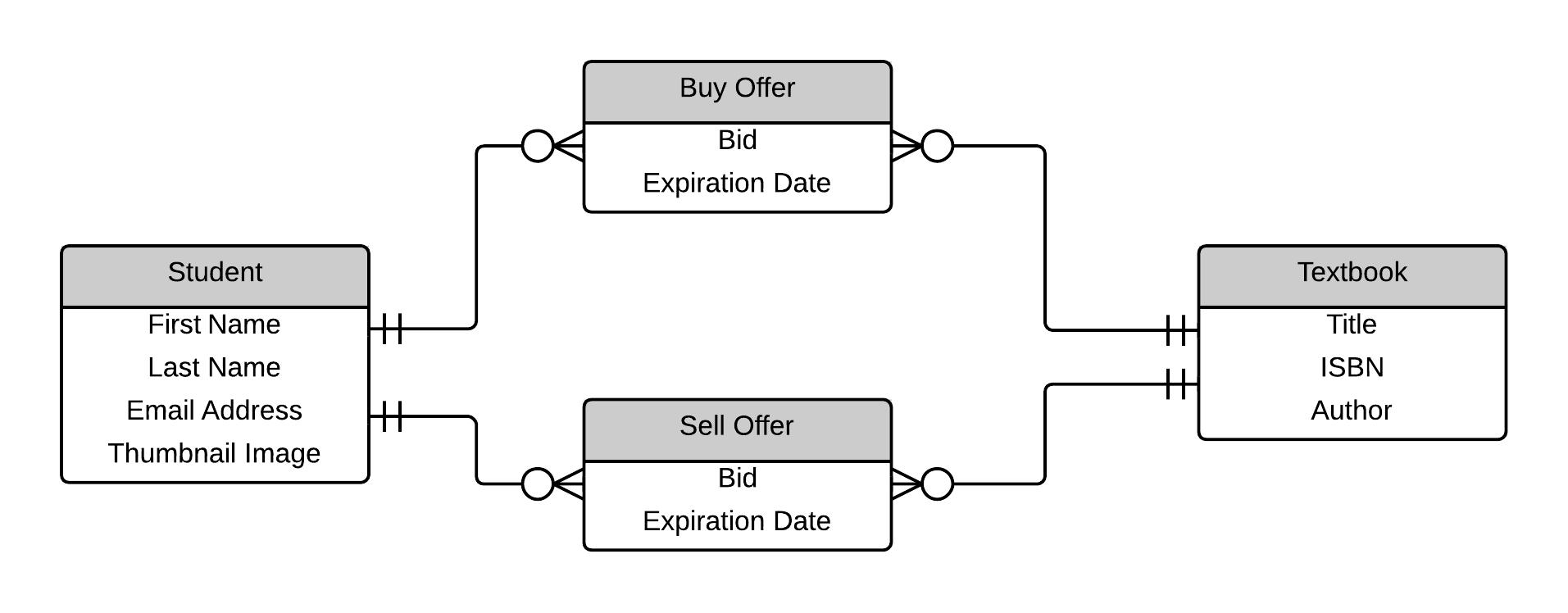 Textbook Mania Er Diagram Wod | Evan Komiyama pertaining to One To One Er Diagram