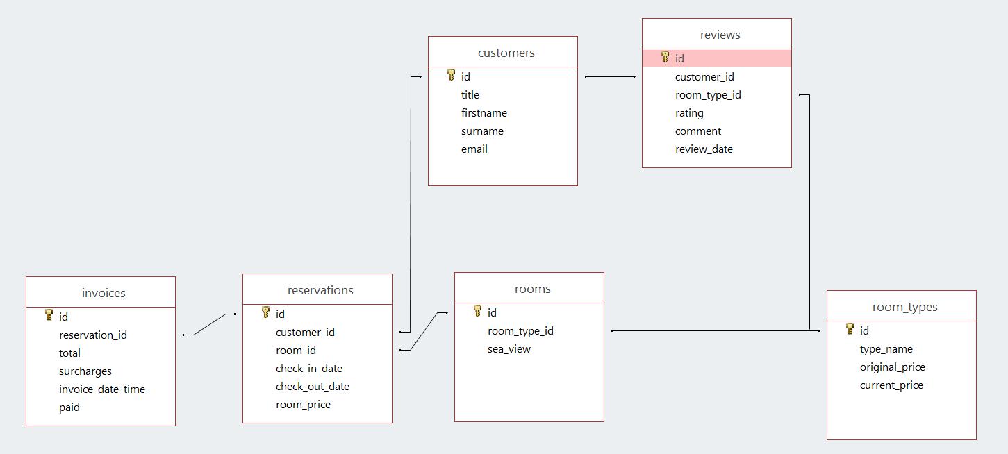 Er Diagram Javascript