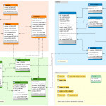What Is A Database Schema? | Database.guide With Db Schema Diagram