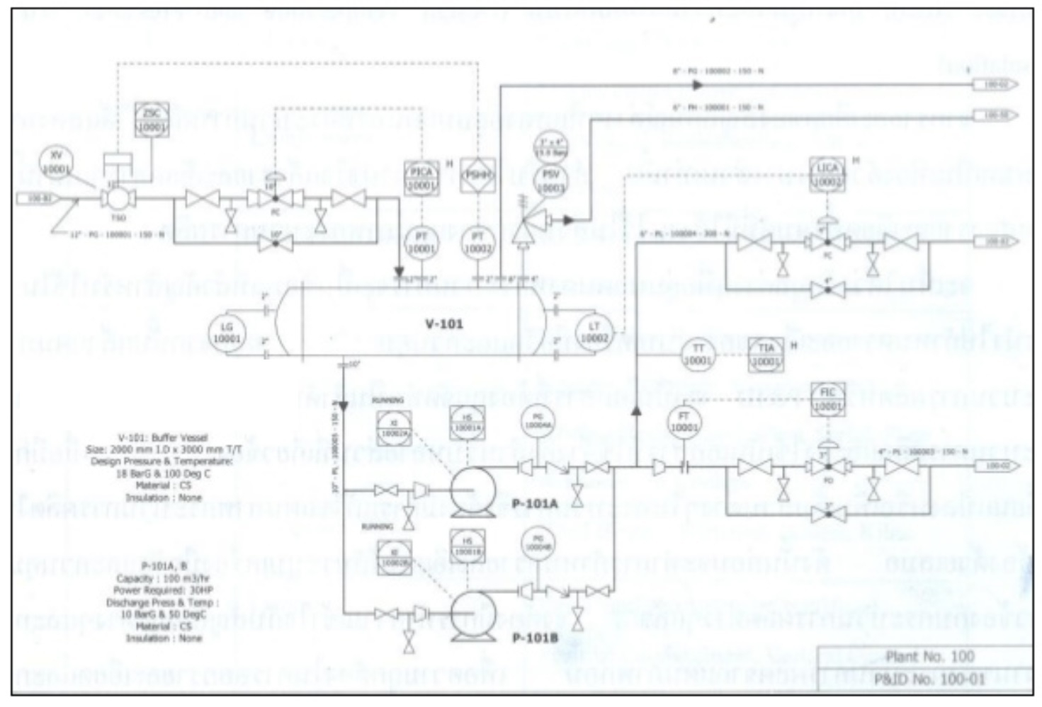 What Is An Instrumentation Loop Diagram? - Field regarding Er Diagram Loop