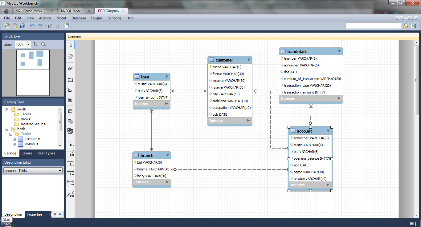Generate Entity Relationship Diagram From Database