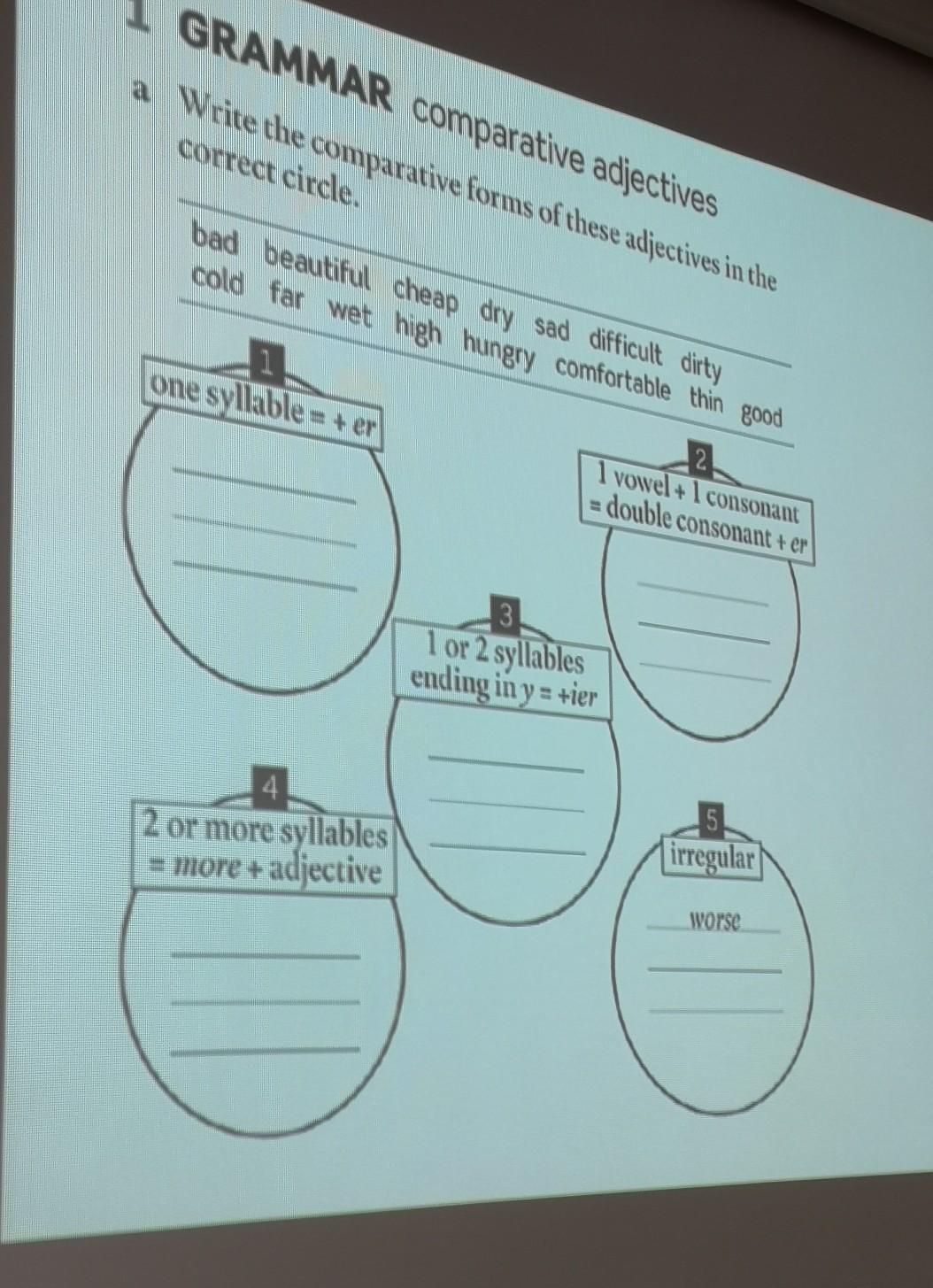 Er Diagram Double Circle